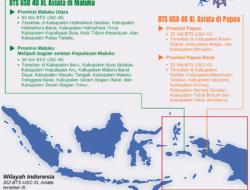 Jaringan 4G XL Axiata Masuk ke Wilayah Terpencil Kawasan Timur Indonesia